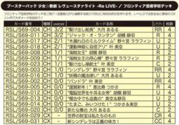 フロンティア芸術学校デッキ:WS「スタリラ(少女☆歌劇 レヴュースタァライト - Re LIVE-)」公式デッキレシピ