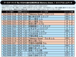 エミリア&レムデッキ:WS「劇場版リゼロ Memory Snow」公式デッキレシピ