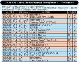 スバワール様デッキ:WS「劇場版リゼロ Memory Snow」公式デッキレシピ