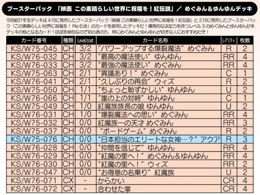 めぐみん&ゆんゆんデッキ:WS「映画このすば!紅伝説」公式デッキレシピ