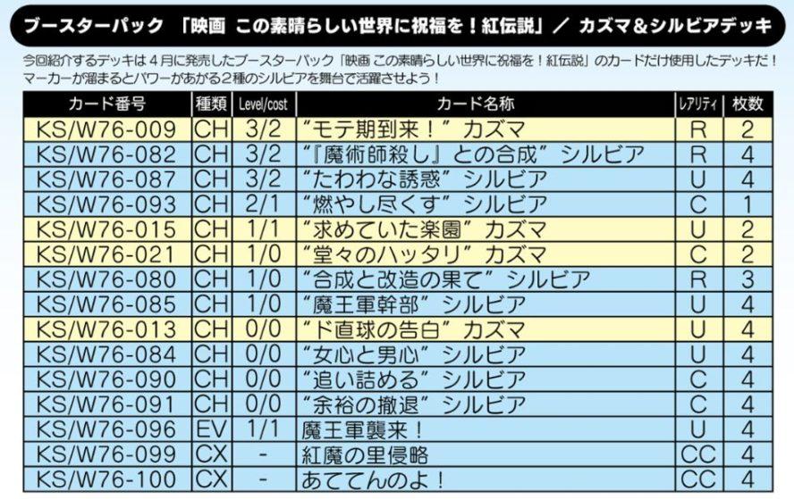 カズマ&シルビアデッキ:WS「映画このすば!紅伝説」公式デッキレシピ
