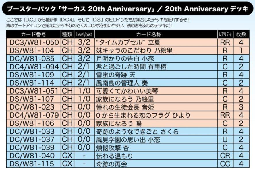 20th Anniversaryデッキ:WS「サーカス 20th Anniversary」公式デッキレシピ
