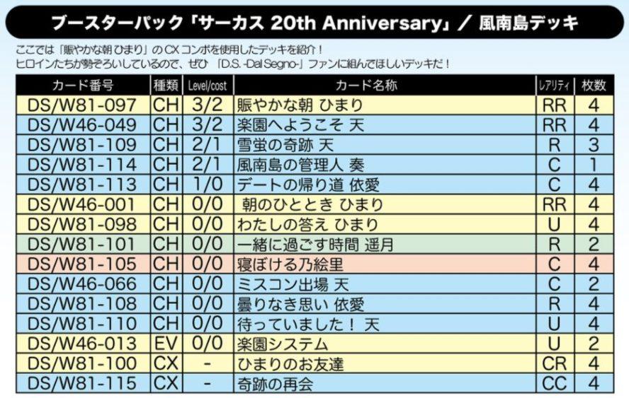 風南島デッキ:WS「サーカス 20th Anniversary」公式デッキレシピ