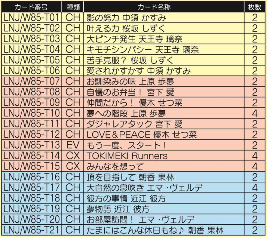 WS「TD+ ラブライブ!虹ヶ咲学園スクールアイドル同好会 feat.スクールアイドルフェスティバル ALL STARS」デッキリスト(収録カードリスト)
