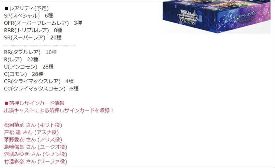 WS「SAOアリシゼーション Vol.2」収録サインカード情報