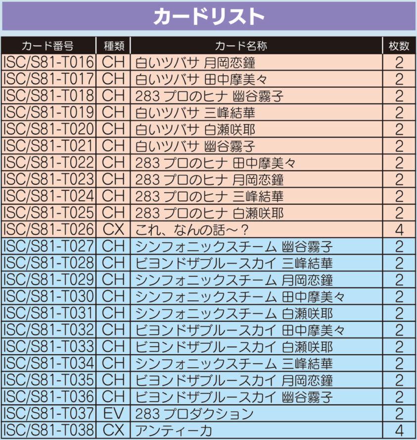 WS「TD+ 283プロ アンティーカ」デッキリスト(収録カードリスト)